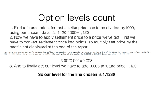 Fx options levels